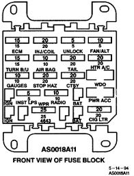 2001 buick park avenue fuse box diagram 2001 wiring diagrams