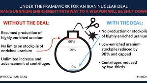 Nuke Chart Us Mimics Netanyahus Cartoon Bomb To Sell Nuke Deal The