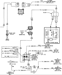 93 wrangler starter wiring diagram wiring diagram libraries 1994 jeep wrangler starter wiring wiring diagramjeep tj starter wiring wiring diagram onlinejeep starter wiring wiring