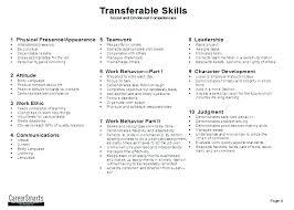 Technical Skills Cv Skill Resume Example Technical Skill Examples For A Resume