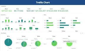 Chart Widget Trellis Widget Sisense Community