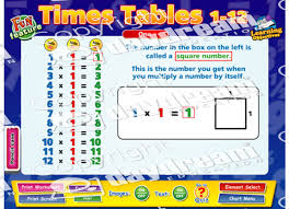 Times Table 1 12 Interactive Software Download