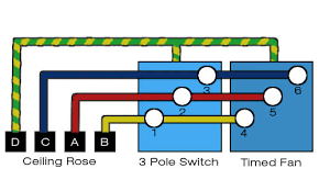 diagram showing wiring method for a timed fan