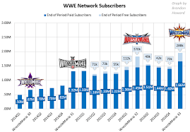 Read This Article Before Sounding The Alarm About Wwe Tv