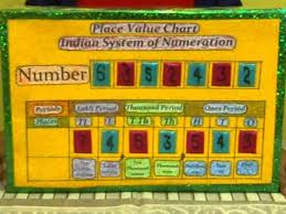 How To Create A Place Value Chart Place Value Word Problems