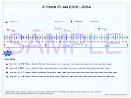 Free Timeline Template For Mac Pages | Granitestateartsmarket.com