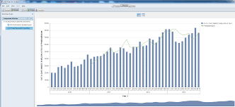 Motorcycle Coe Chart Data Geek Challenge Analyzing Coe Prices Of Vehicles In