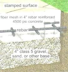 fiber mesh concrete. Concrete Fibermesh Strengthener Additive Fiber Mesh H