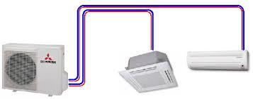 split air conditioning system. simple multi split system air conditioning