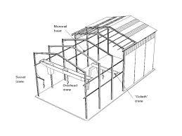 Monorail Crane Beam Design Crane Beam Design