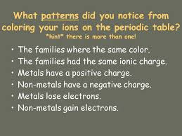 When Atoms Change…. What we KNOW… Atoms on the periodic table are ...