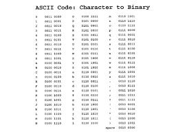Binary Wall Art Rossparker Org