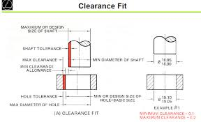 Shaft Hole Tolerances For Clearance Interference Fits