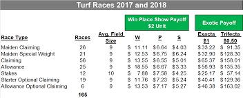 Trifecta Payout Chart Jockeys Turf Race Analysis Beathetakeout Com