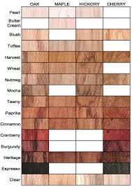 colors of wood furniture. cherry cabinets espresso stain more colors of wood furniture u