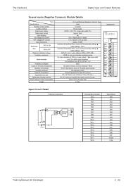 q gx developer_e qy81p wiring diagram at Qx81 Wiring Diagram