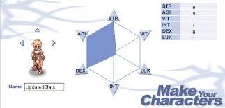 Revo Classic Updated Stats Ro Classic Guide