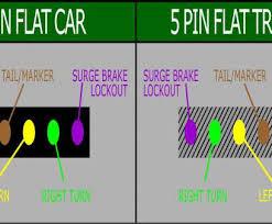 5 pin flat trailer wiring diagram boat