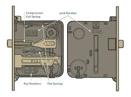 door handle parts diagram. Door Locks Part Removing Old Knob Photo 5 Problems Lock Parts Diagram Handle E
