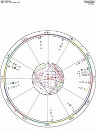 Barack Obama Natal Chart Star School Lesson 17 Retrograde Planets In The Natal Chart