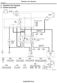 diagrams 648369 vt commodore stereo wiring diagram pioneer head 2012 nissan altima speaker wire colors at 2015 Nissan Rogue Radio Wiring Diagram