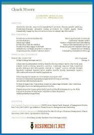 Top Resume Samples 2017