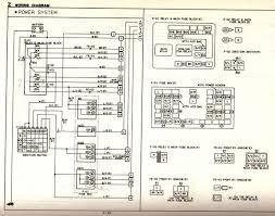 1990 miata interior fuse box diagram 1990 image wstrohm 1990 mazda miata mx 5 specs photos modification info at on 1990 miata interior fuse