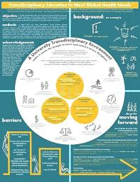 Poster Template Research Presentation Templates Free Ppt