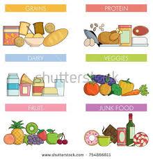 grains food group clipart.  Food Food Drink Nutrition Groups Grain Clipart Fiber Jpg Download On Grains Group Clipart