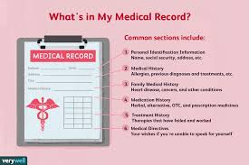 Medical Chart Review Jobs For Nurses The Basic Components Of A Complete Medical Record