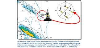Buoy Symbols Chart Jack Dale Cardinal System Buoys Made Easy