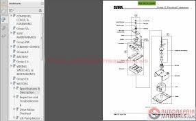 clark forklift wiring diagram clark image wiring clark lift truck wiring diagram clark auto wiring diagram schematic on clark forklift wiring diagram