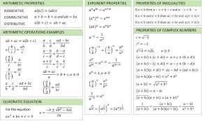 All Math Formulas For Algebra Math Formula Sheet Math