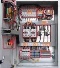 diesel generator control panel wiring diagram diesel generators in diesel generator control panel wiring diagram diesel generator control panel equipped with bek3