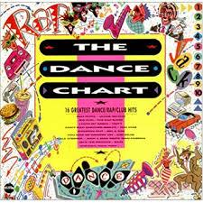 Dance Chart 1987
