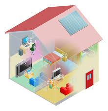 home wireless network design. home wireless network design