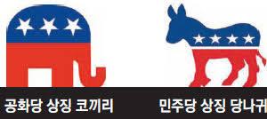 Image result for 미공화당 민주당