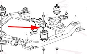 front engine mount service recommendation 2007 2015 buick newly released washer