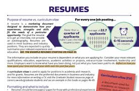 Virtual Resumes Resumes Tips Advice Career Internship Center