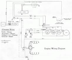 1974 correct craft mustang wiring diagram correctcraftfan com forums you ll probably notice it says engine wiring diagram and it s for an early pcm waukesha engine which or not be what you have in your boat but