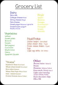 Typical Grocery List Healthy Grocery Shopping On A Budget