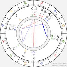 Erin Everly Birth Chart Horoscope Date Of Birth Astro