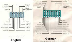 vw fuse box wiring diagrams