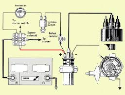 ford solenoid switch wiring diagram on ford images free download Ballast Resistor Wiring Diagram ford solenoid switch wiring diagram 4 ramsey winch solenoid wiring diagram ford starter relay schematic ford ballast resistor wiring diagram