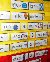 Singular And Plural Nouns Pocket Chart Center January