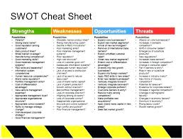 Swot Analysis Example Custom Hr Swot Analysis Template Nice Composition Examples Professional