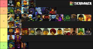 This is *my* Ninjago Character Tier List : Ninjago