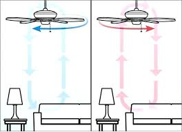 fan rotation in winter to change ceiling fan direction which way should