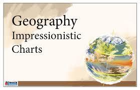 Montessori Geography Charts Geography Impressionistic Charts