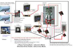 three phase turbine hookup Three Phase Wiring Three Phase Wiring #76 three phase wiring diagram